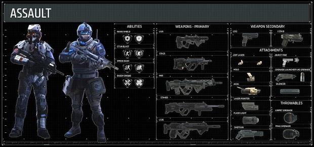 ASSAULT Killzone Shadow Fall
