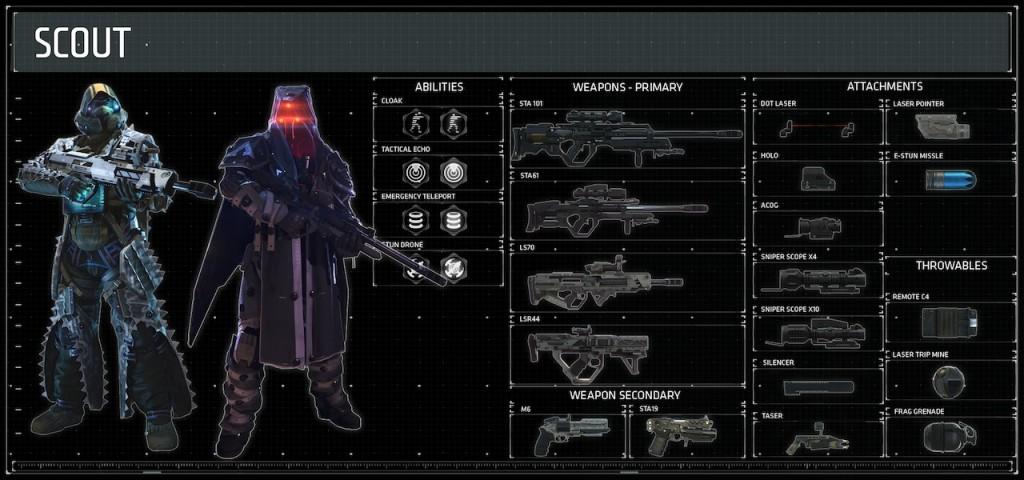 SCOUT Killzone Shadow Fall
