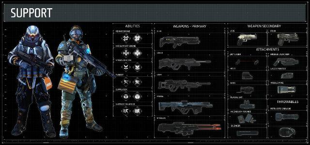 SUPPORT Killzone Shadow Fall