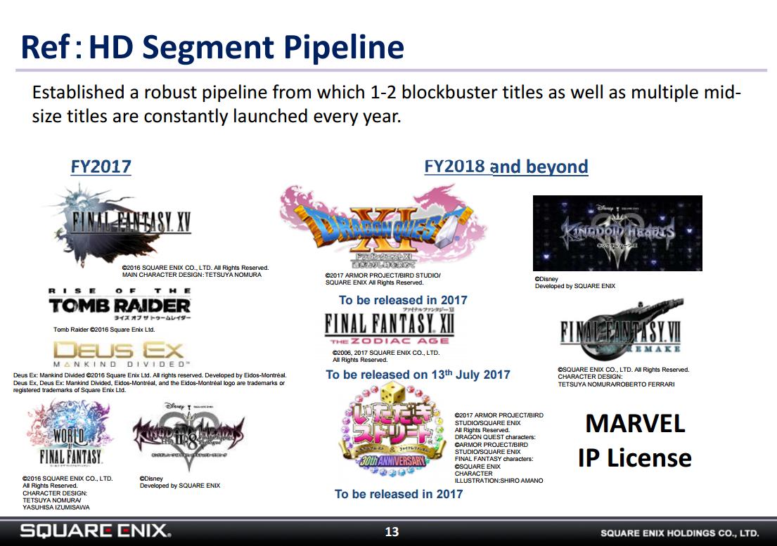 Kingdom Hearts 3 e Final Fantasy VII Remake não serão lançados em 2017, afirma Square 1