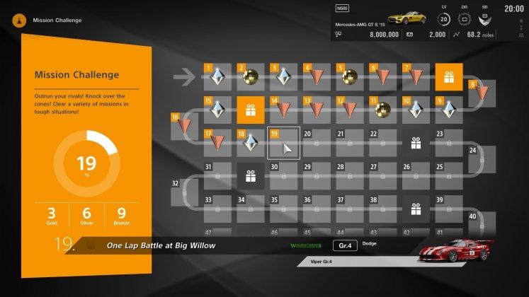 Gran Turismo Sport: veja novas imagens do game de corrida no PS4 10