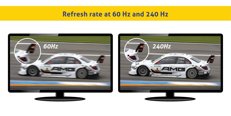 TV 4K para o PS4 Pro: hertz