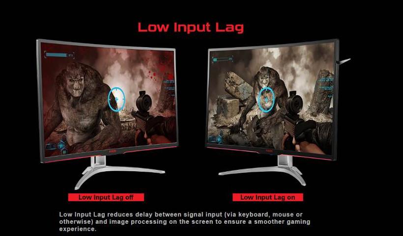 TV 4K para o PS4 Pro: Input Lag