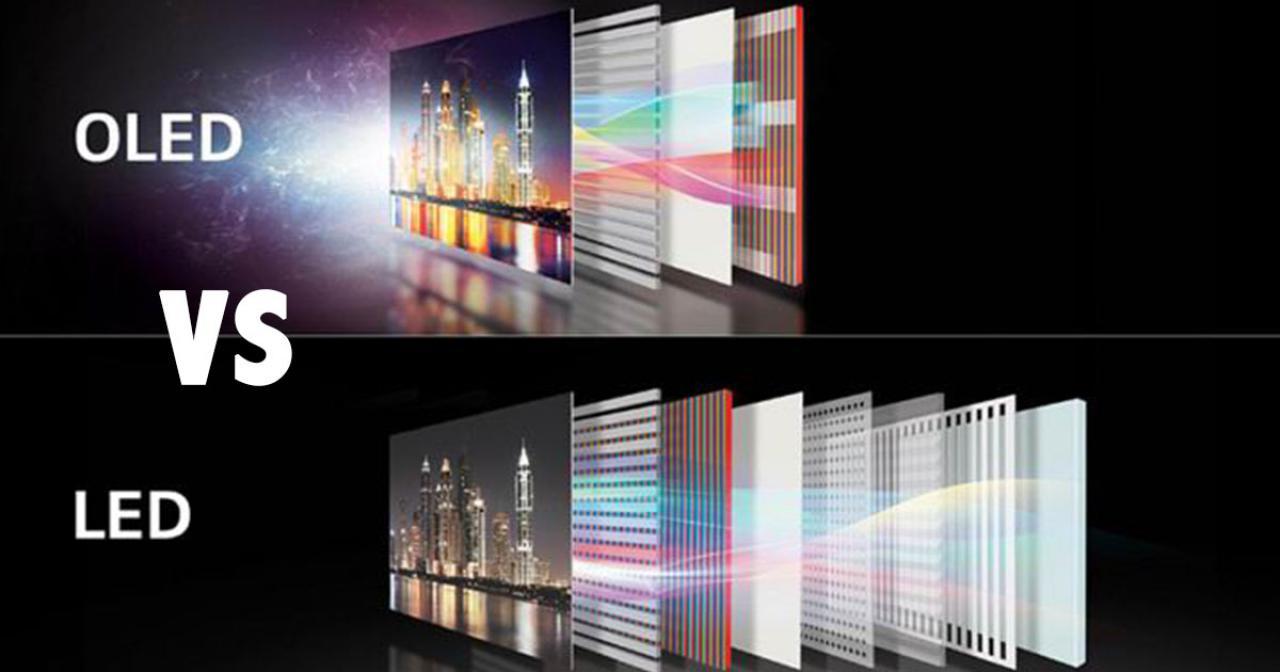 TV 4K para o PS4 Pro: OLED