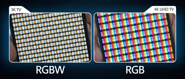 TV 4K para o PS4 Pro: RGBW
