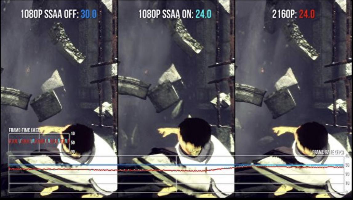 Nova função tornará PS4 Pro melhor em telas Full HD; Digital Foundry testa 2