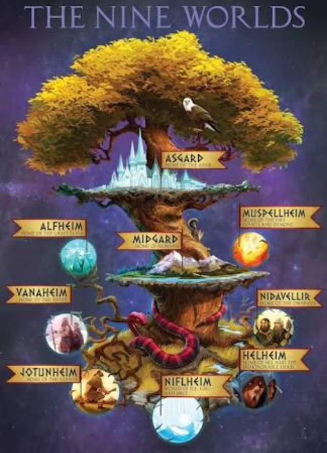 Árvore_Mitologia Nórdica