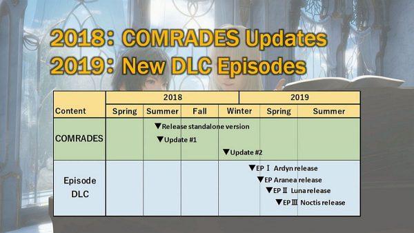 Final Fantasy XV: novos episódios, stand-alone e crossover anunciados 1