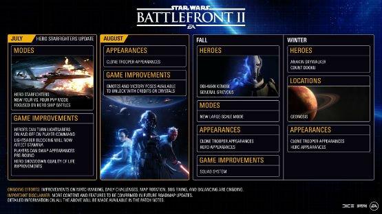 Mapa de expansões indica Obi-Wan Kenobi para Star Wars Battlefront II 1