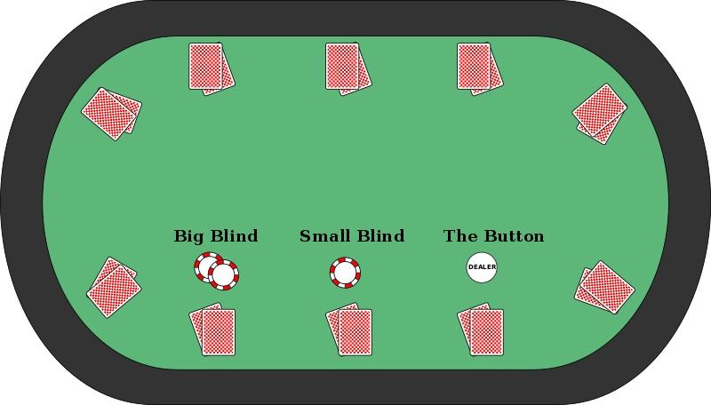 Red Dead Redemption 2: aprenda a jogar poker e destrua seus adversários 1