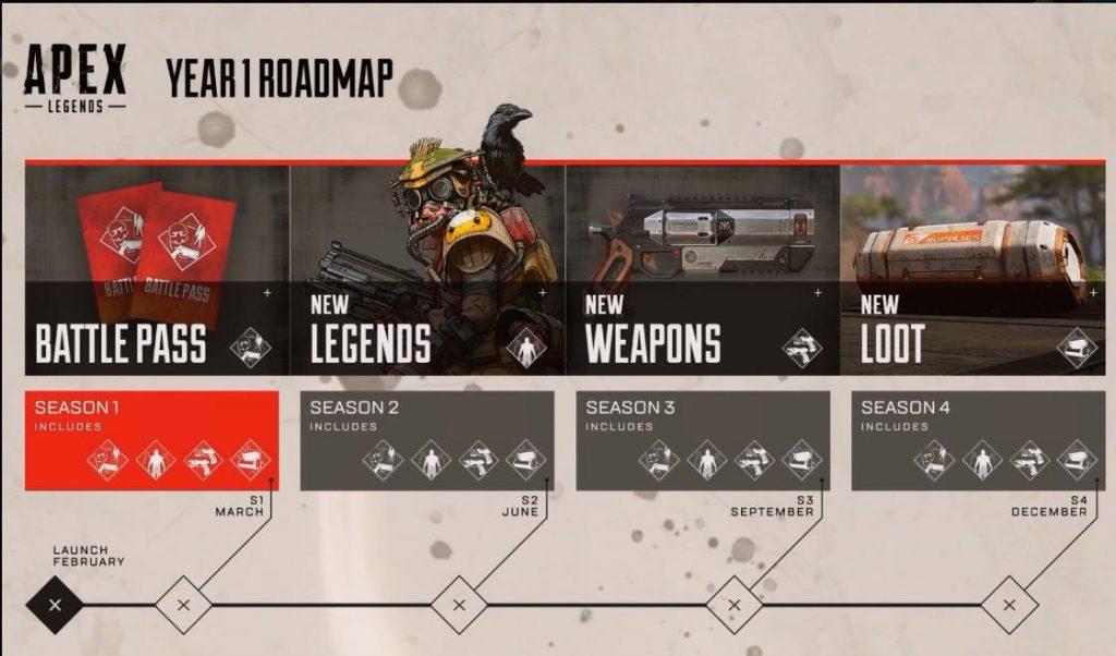 Apex Legends: primeira temporada começa em março com novidades 1