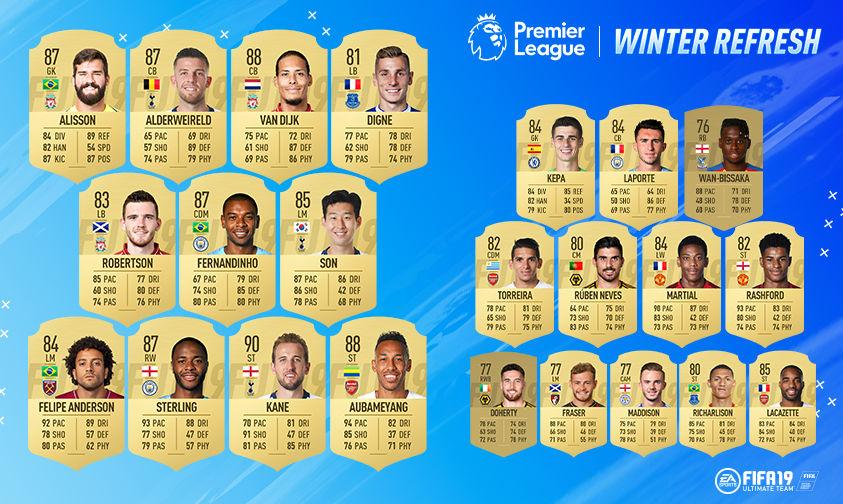 Ultimate Team de FIFA 19 ganha muitas cartinhas novas; veja todas 1