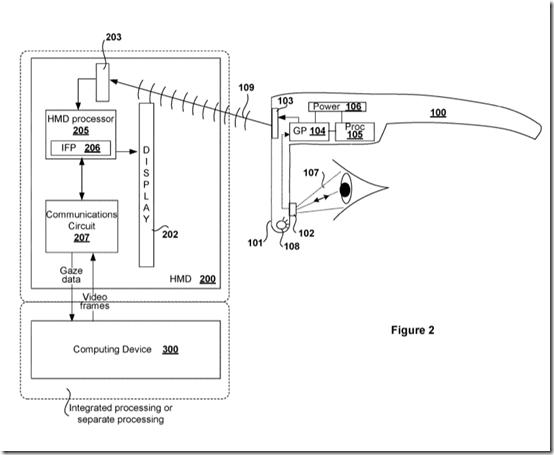 Patente da Sony indica óculos adaptado para o PlayStation VR 2
