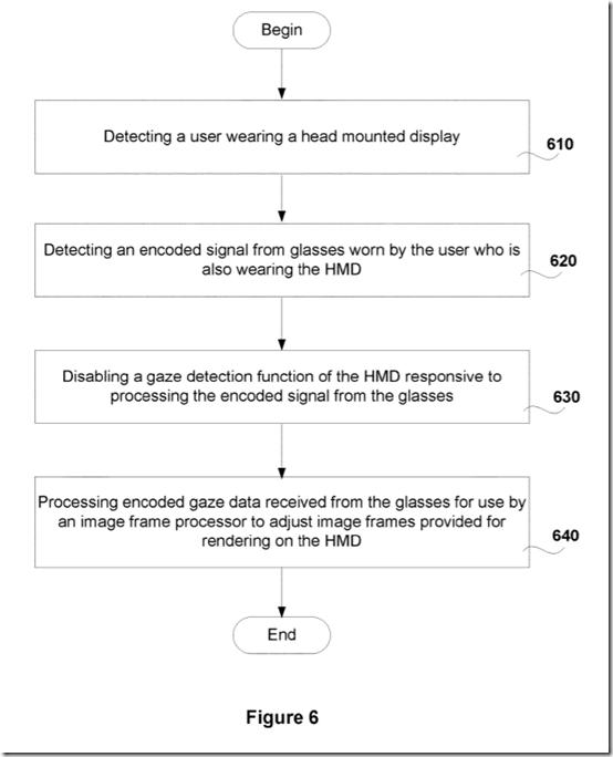 Patente da Sony indica óculos adaptado para o PlayStation VR 3