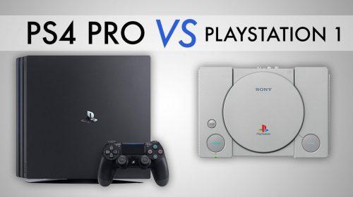 Loja oferece PlayStation Classic