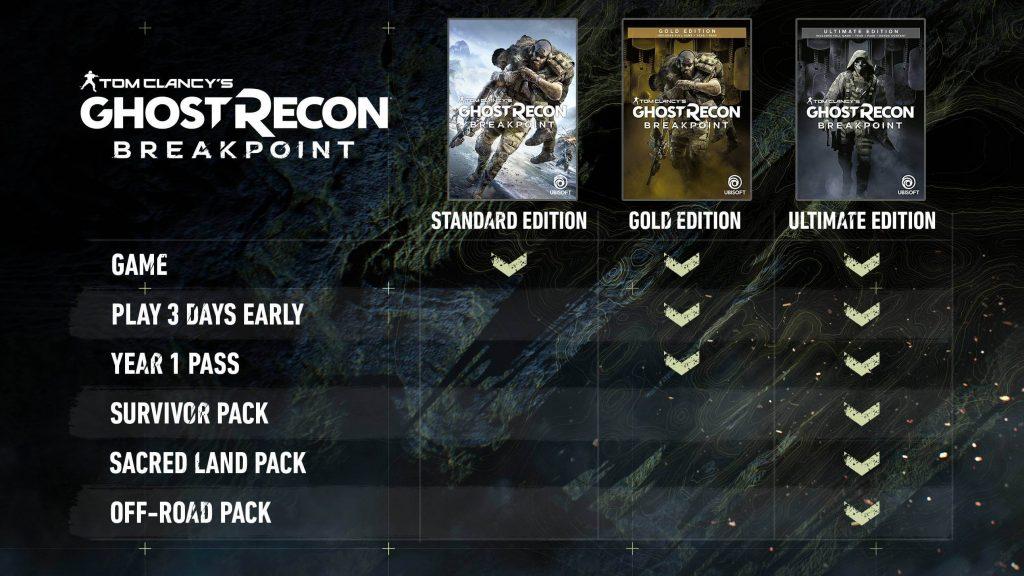 Ghost Recon Breakpoint Edições