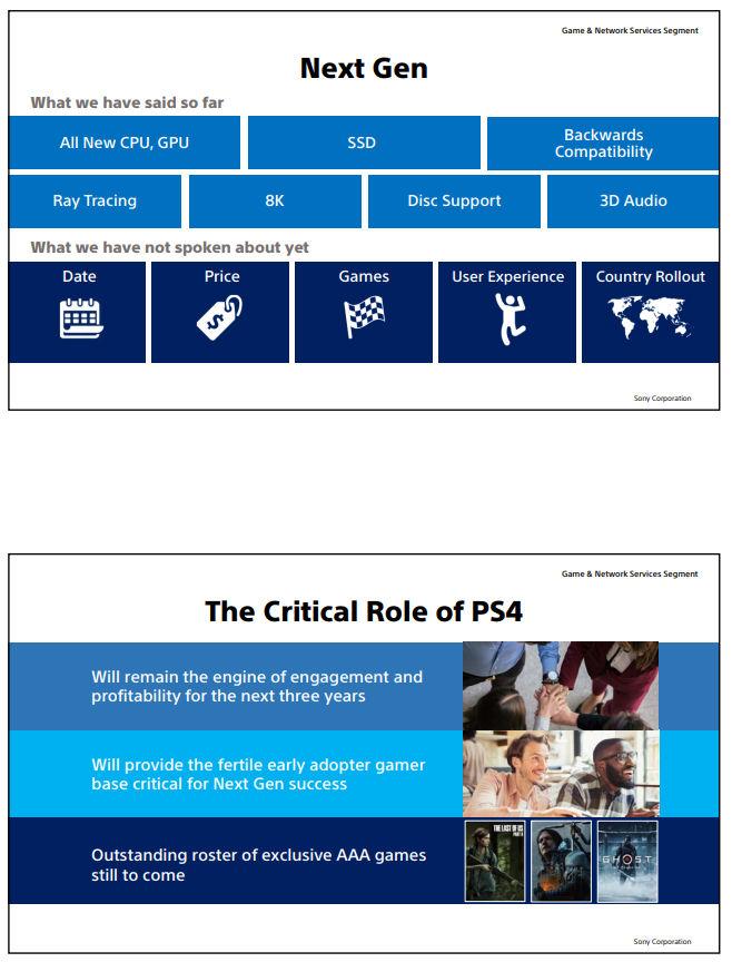 """Sony confirma novidades do PS5 e prevê """"lançamento por país"""" 1"""