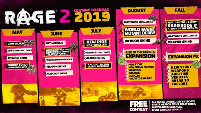 RAGE 2 terá expansões todos os meses até agosto; confira calendário 1