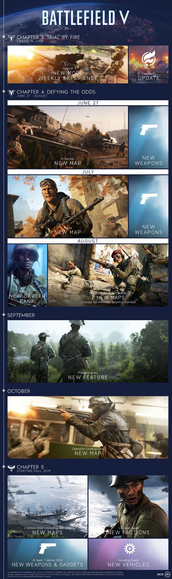 Battlefield V: nova facção, mapa no Pacífico e muito mais; veja novidades! 3