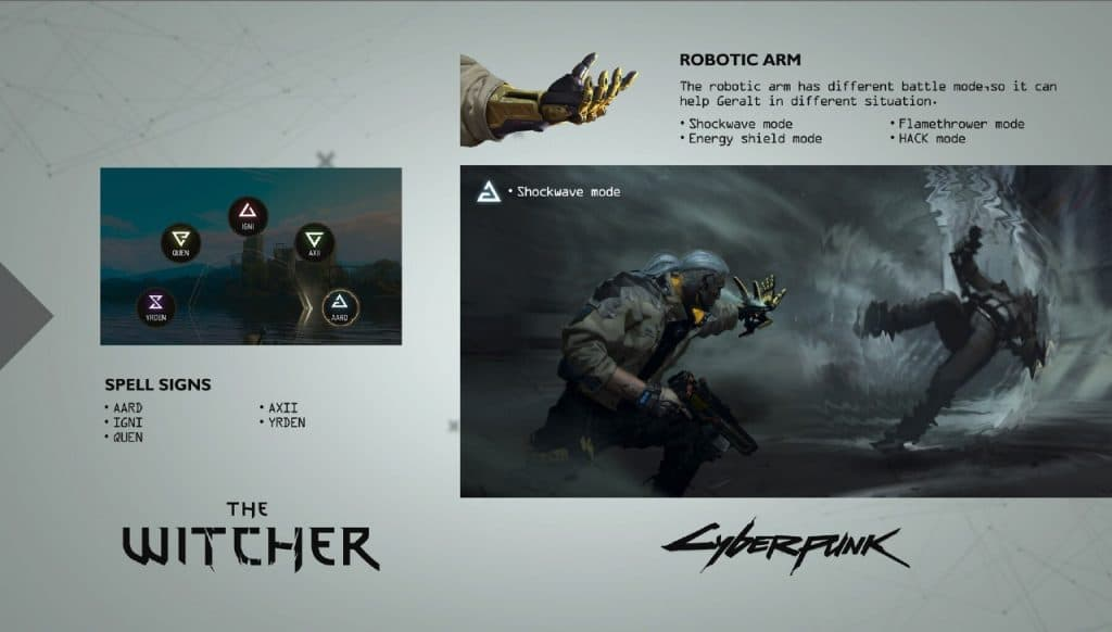 Geralt Cyberpunk 2077