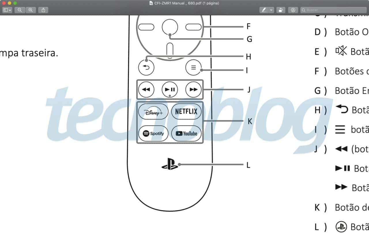 Controle Remoto PlayStation 5