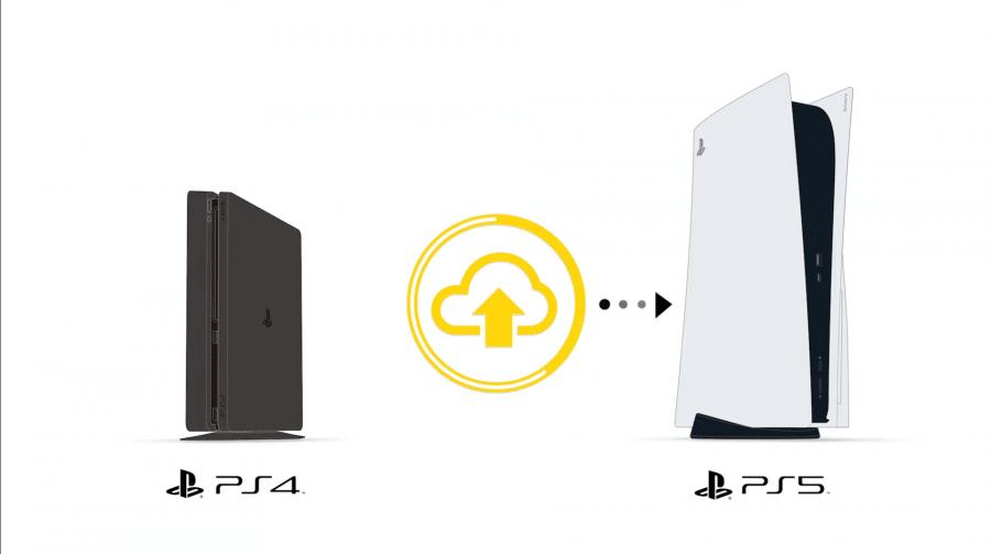 Como transferir os dados do PS4 para o PS5
