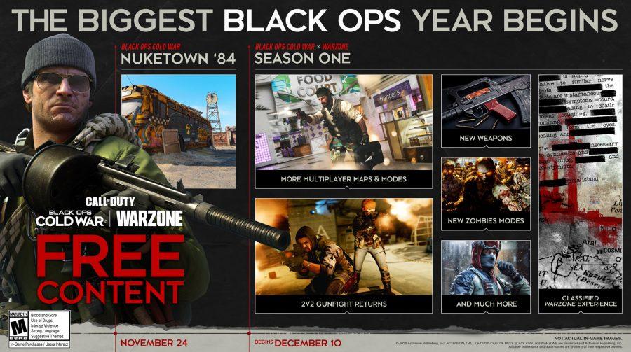 Activision detalha o futuro de Call of Duty: Warzone e toda a franquia