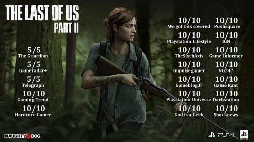 The Last of Us Part II recebe mais um prêmio na SXSW Gaming Awards 2021