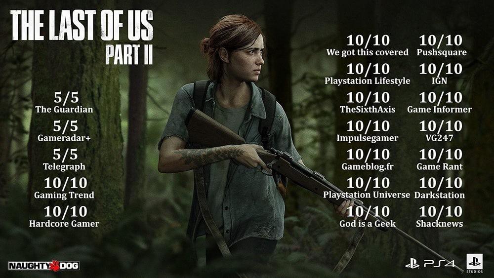 The Last of Us Part II e suas notas, de acordo com a crítica especializada.
