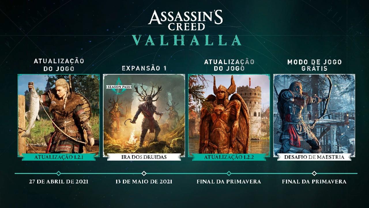 Assassin's Creed Valhalla - Proximas Atualizações