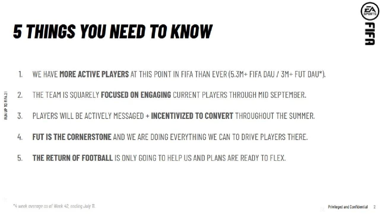 FIFA 21 - confidencial