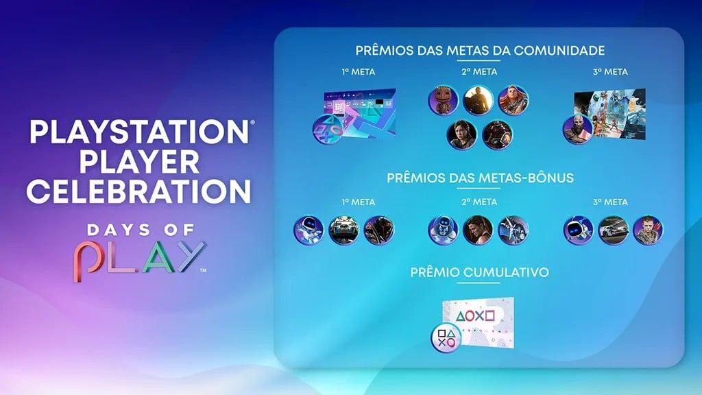 Itens que serão dados aos jogadores na PlayStation Celebration