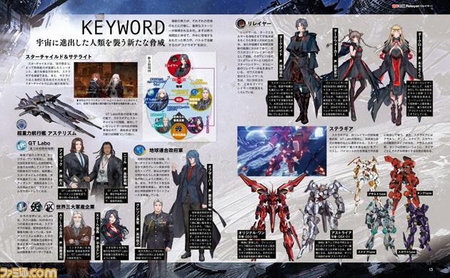 Imagem de uma página da revista Famitsu com personagens e mecha do jogo Relayer