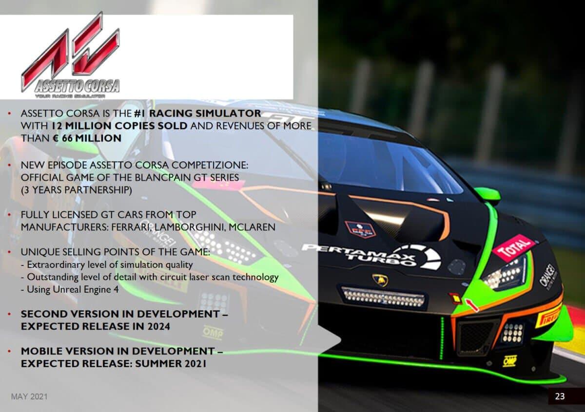 Imagem de um relatório da Digital Bros. com o anúncio de Assetto Corsa 2 para 2024 e muitas outras informações na esquerda e um carro de corrida no fundo