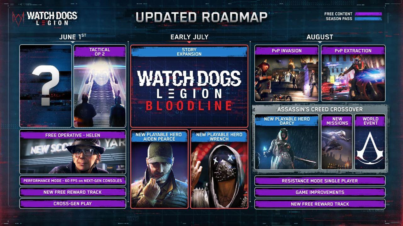 Roadmap com novidades de Watch Dogs Legion
