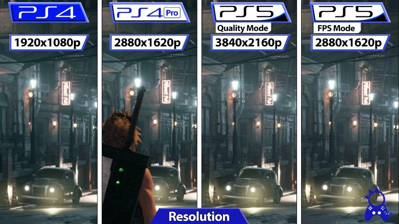 Final Fantasy VII Remake Intergrade - Resolução