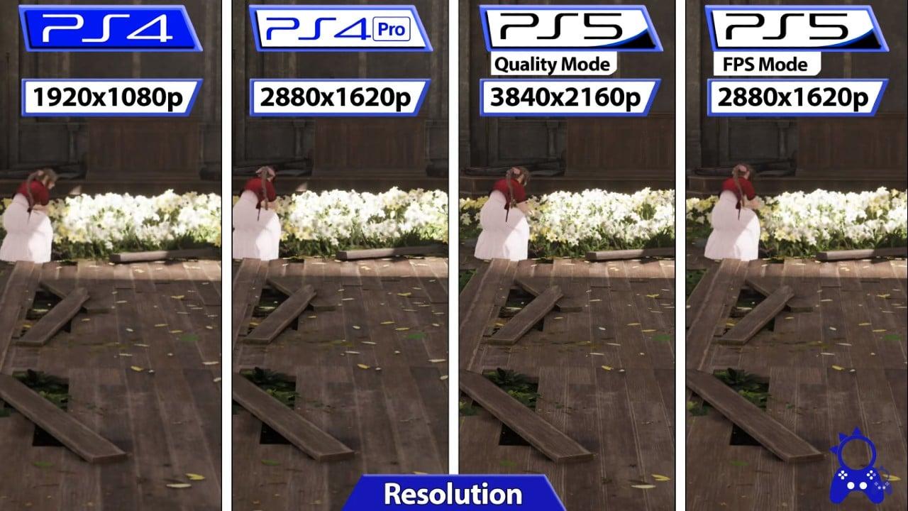 Final Fantasy VII Remake Intergrade - Resoluções