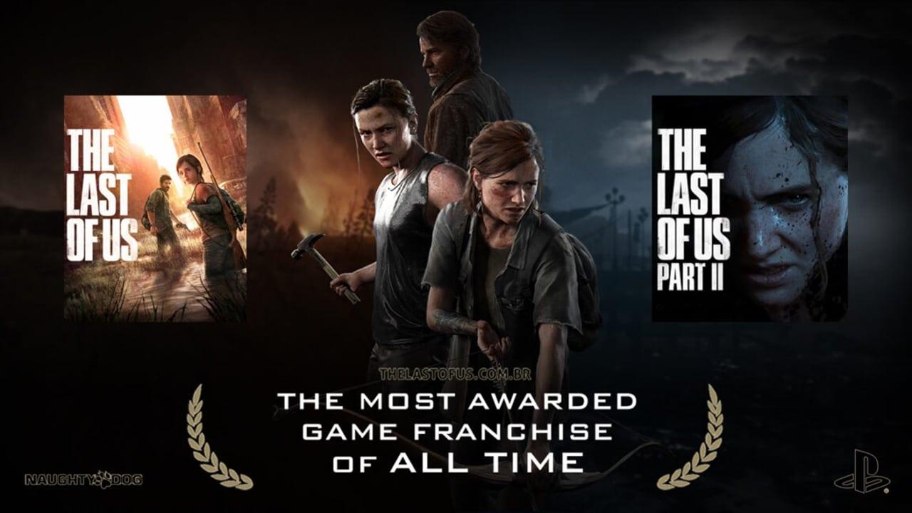 The Last of Us 2, o game mais premiado de todos os tempos.