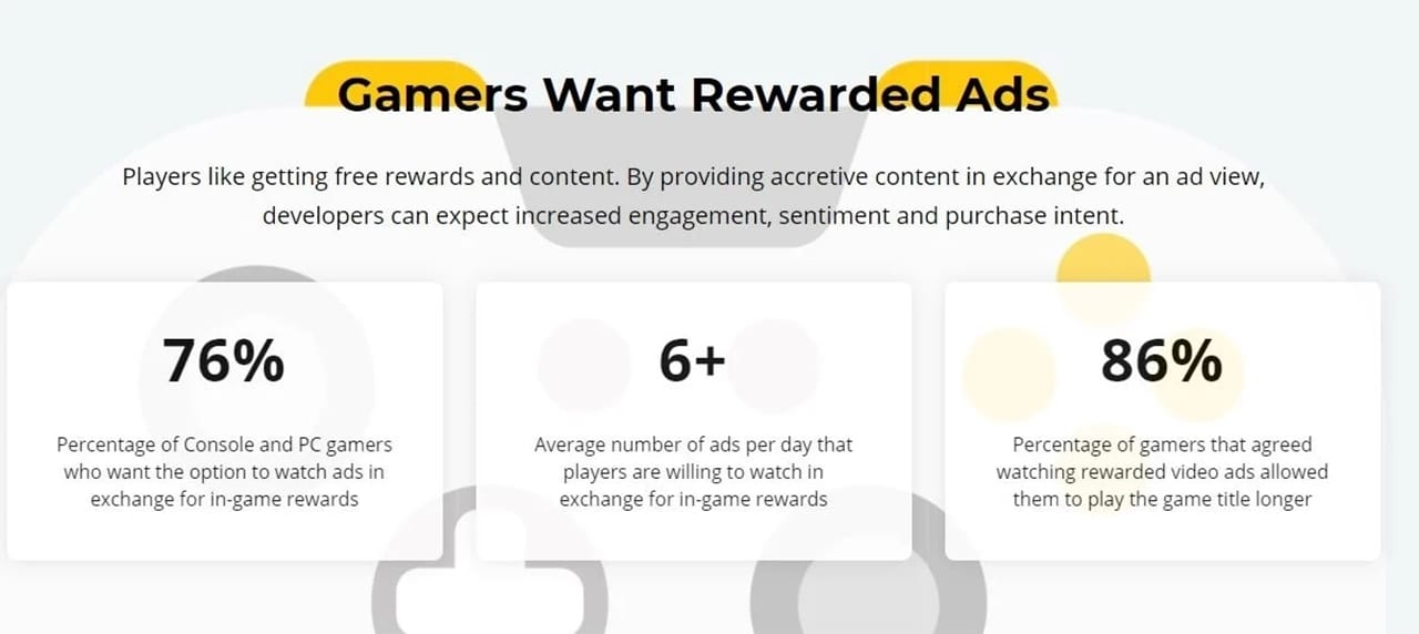Levantamento da Simulmedia, nova parceira da Electronic Arts.
