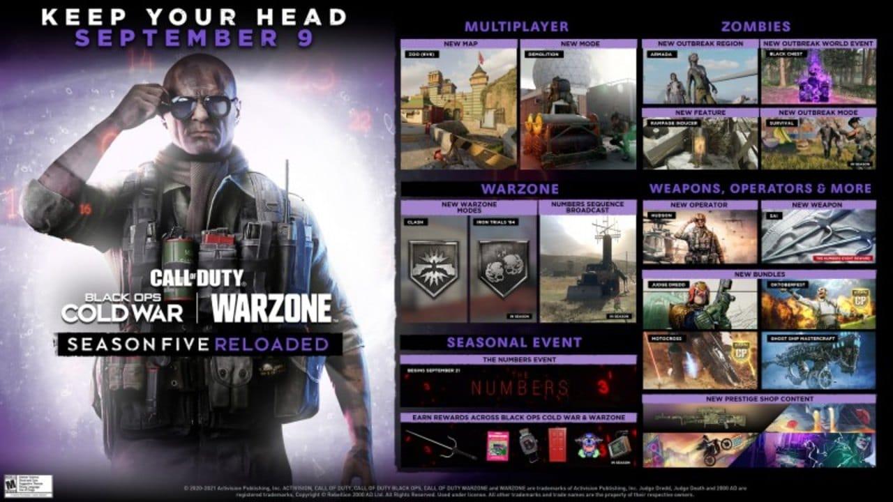 Novidades em Black Ops Cold War e Warzone
