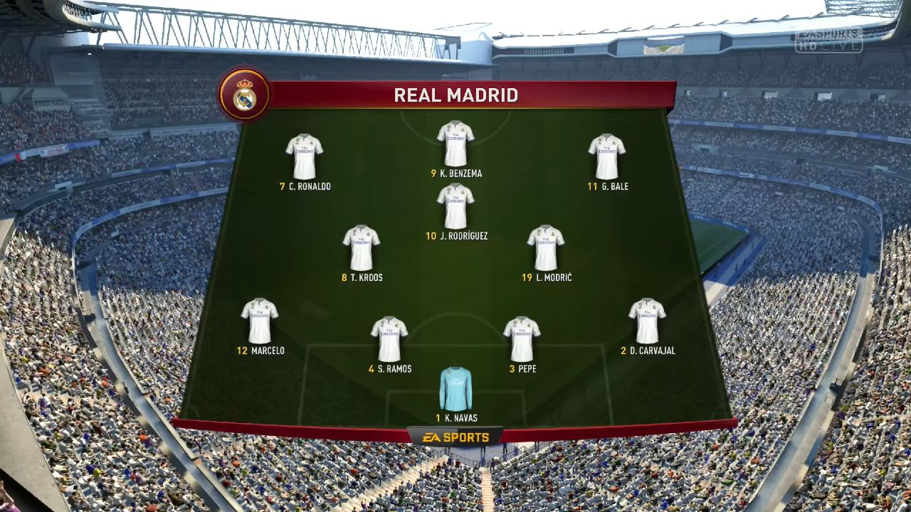 Real Madrid FC - melhores times do FIFA