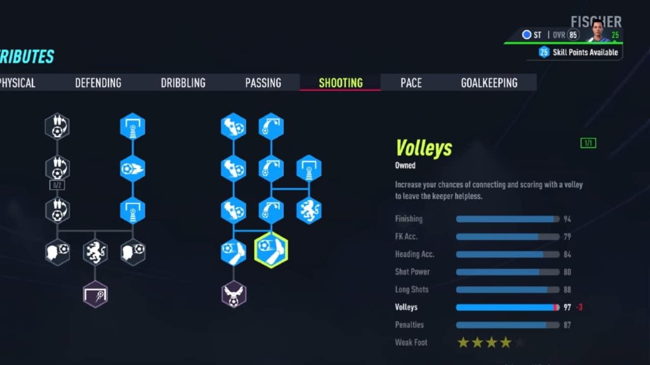 árvore de habilidades - Pro Clubs do FIFA 22