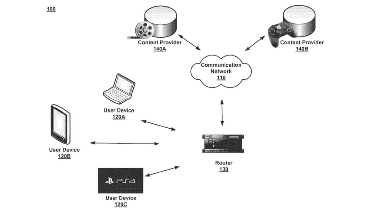 Captura de tela da patente da Sony - PlayStation